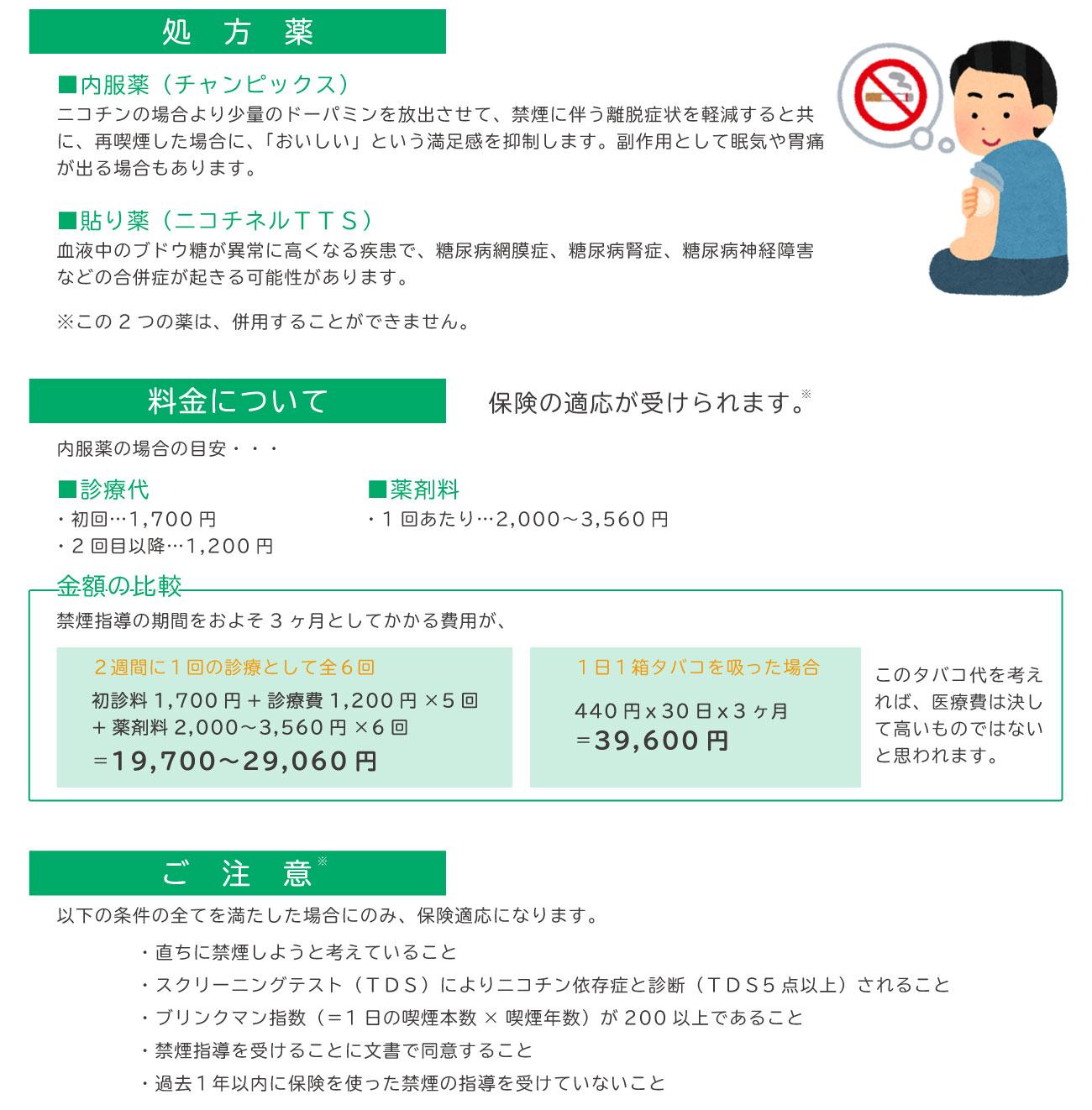 禁煙指導について