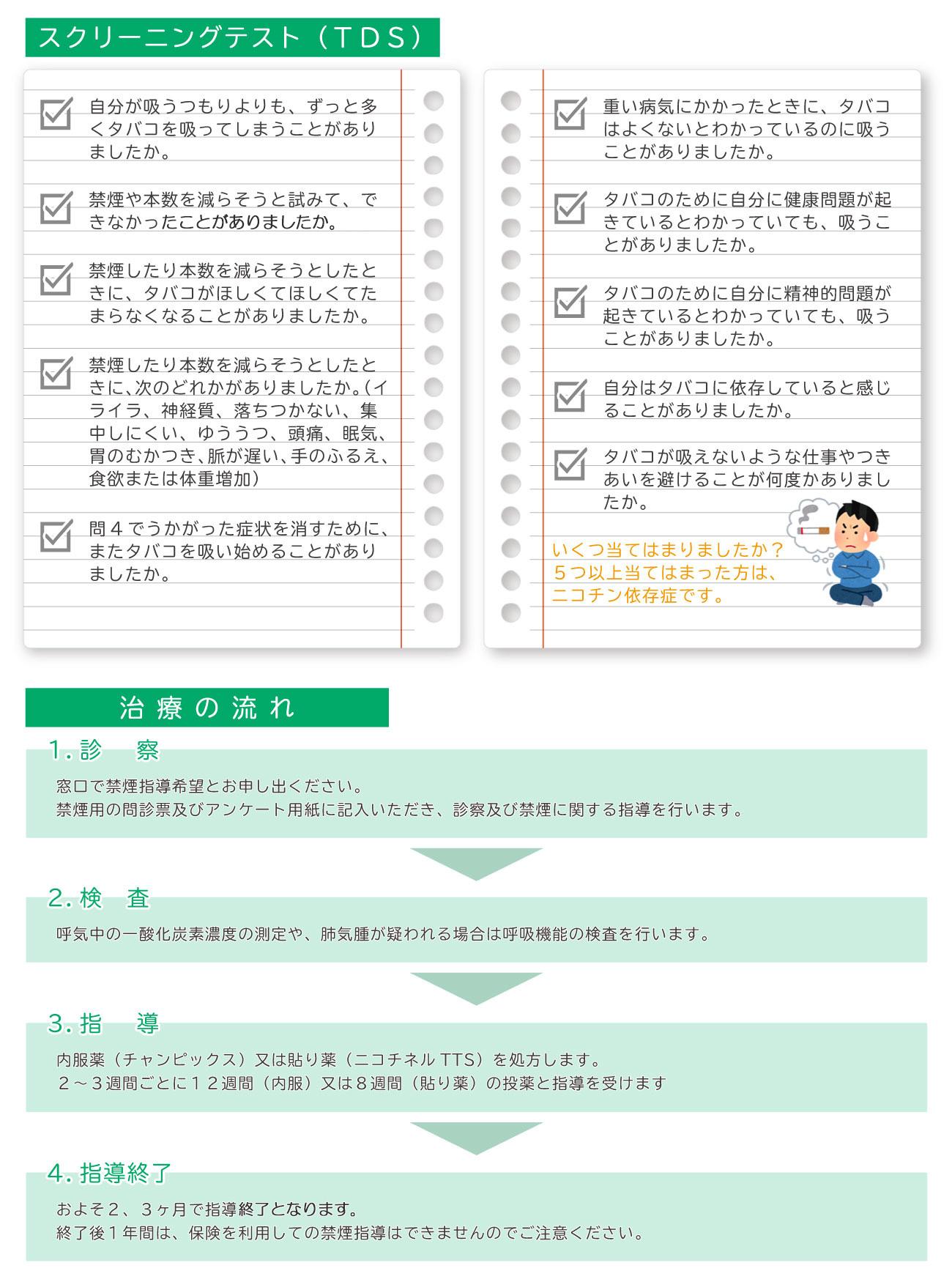 スクリーニングテスト(TDS)