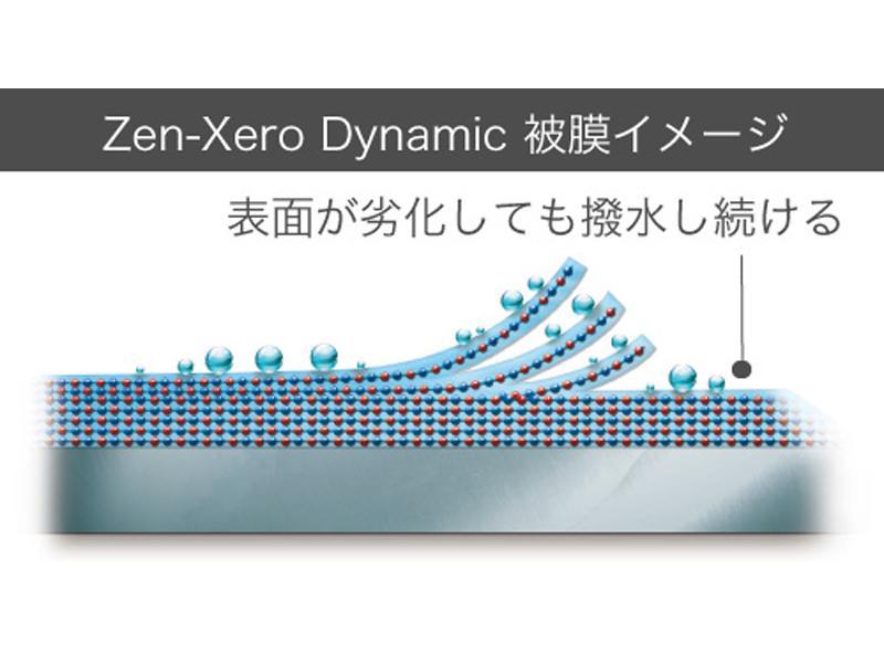 Zen-Xeroのテクノロジー
