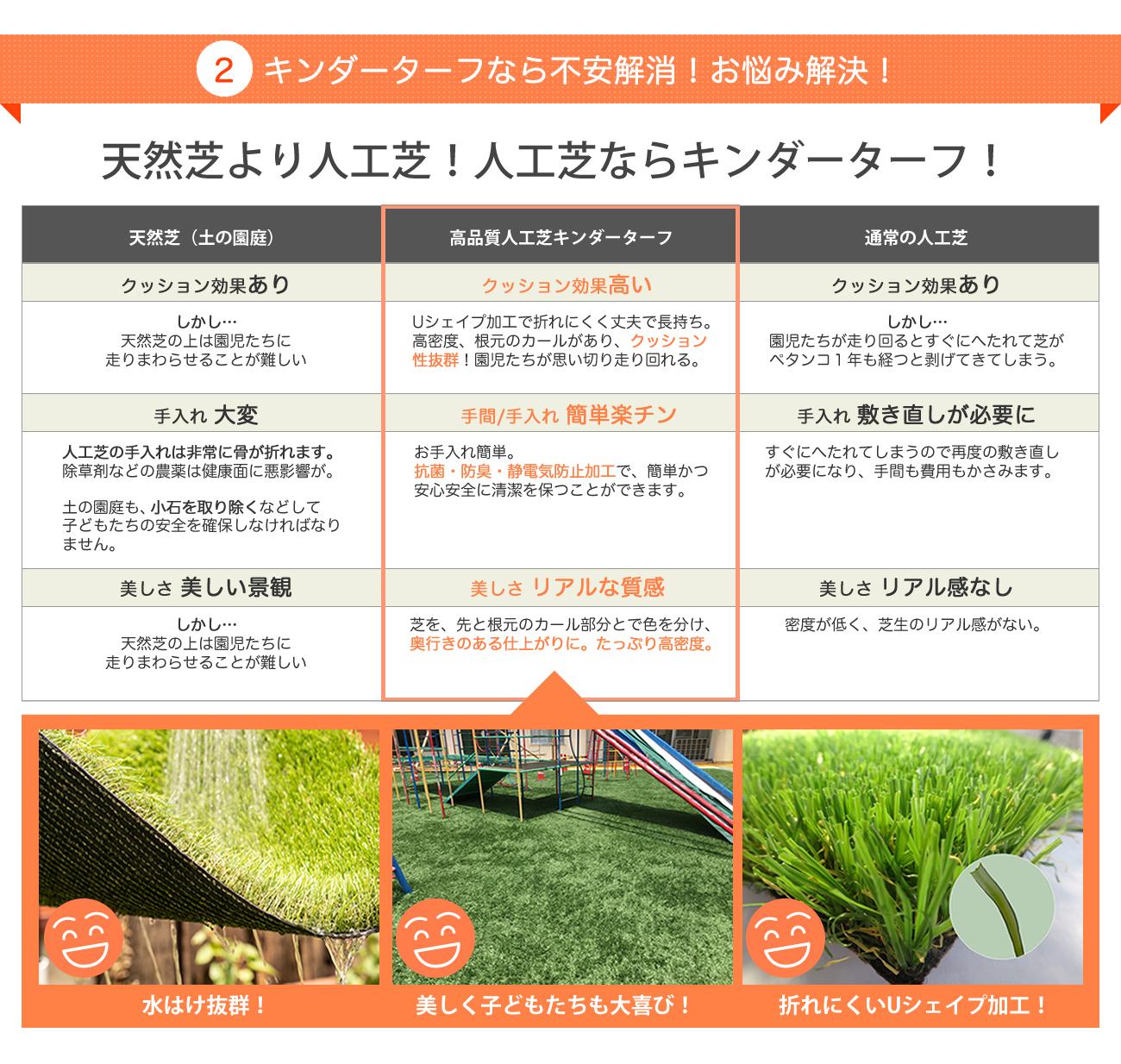リアル人工芝の無料サンプル進呈中!見積無料