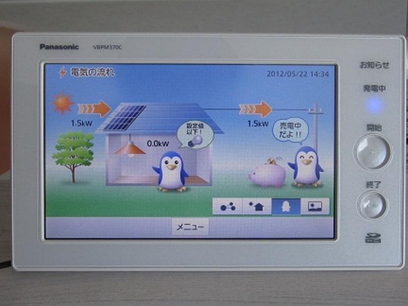 太陽光発電のモニター