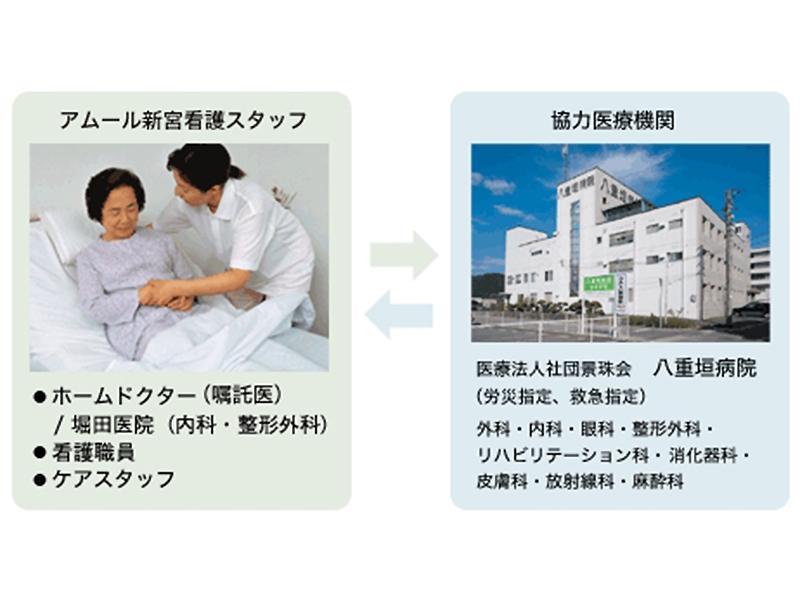 24時間安心の常駐の看護体制で対応!