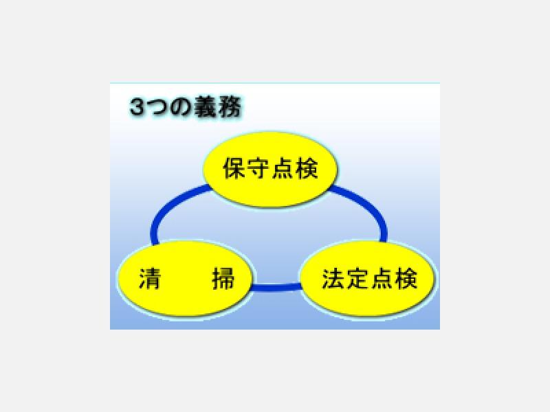 浄化槽設置者の3つの義務